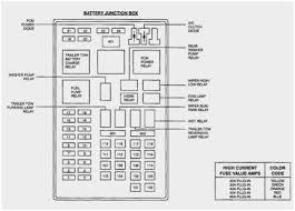 99 f250 radio wiring diagram best of 1997 ford f150 wiring diagrams 99 f250 radio wiring diagram best of 1997 ford f150 wiring diagrams under dash • wiring
