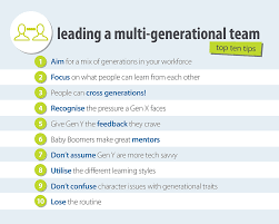 the importance of communicating your multi generational team 10 tips for leading multi generational teams
