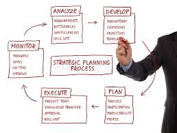 Strategic Planning Process Chart Strategic Planning Process Diagram Stock Image Image Of