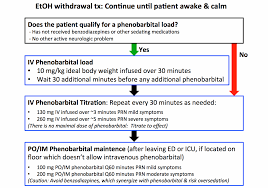 Benzo Strength Comparison Chart Phenobarbital Monotherapy For Alcohol Withdrawal Simplicity