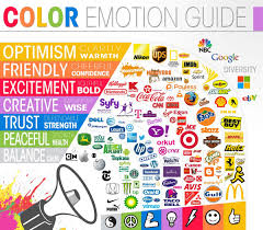 Paint Color Psychology How We Use Color Associations In