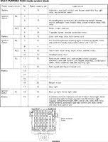 1995 mitsubishi eclipse a fuse box diagram diy wiring diagrams \u2022 04 Galant at Picture Of 95 Galant Fuse Box