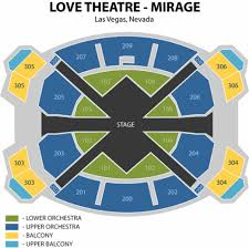 Mirage Beatles Love Theater Seating Chart Deep Fried Fruit Day 2071 Cirque Du Soleil The Beatles