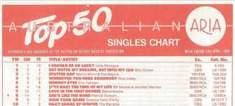 Australian Music Charts 1988 How Do We Fix The Singles Chart