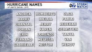 2019 Atlantic hurricane season: This year's list of names | WJLA