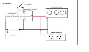 connecting a new bushtec trailer to the bushtec relay isolator Bushtec Trailer Wiring Diagram click image for larger version name trailer side jpeg jpg views 157 size bushtec trailer wiring diagram