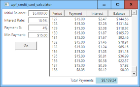 Calculator Credit Card Payment Calculate Credit Payments In Wpf And C C Helperc Helper