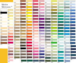 Coats And Clark Sewing Thread Color Chart 36 Competent Mettler Metrosene Thread Color Chart