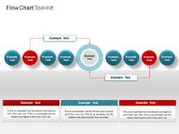 Ppt Flowchart Template Amazon Com Flow Chart Powerpoint Ppt Template Flowchart