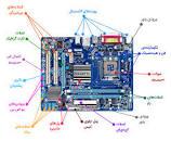 Image result for اجزای کامپیوتر