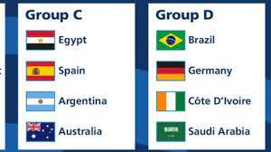 قرعة أولمبياد طوكيو 2021 .. مصر في مجموعة الموت مع إسبانيا والأرجنتين