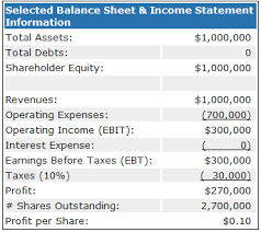 definitions of balance sheet leverage definition example investinganswers