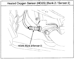 i have an 07 hyundai santa fe limited 3 3 l engine, the oxygen Denso O2 Sensor Wiring Diagram at Montero O2 Sensor Wiring Diagram