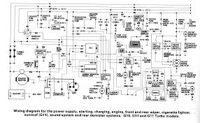 automotive wiring diagrams wiring diagrams for cars the wiring diagram where to get car wiring diagrams vidim wiring diagram