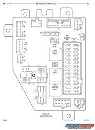 fuse diagram anyone jeep cherokee forum diagram