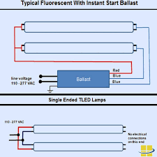 advance t8 ballast wiring diagram wiring diagrams schematic philips advance ballast wiring diagram inspirational t8 led lamps t5 ballast wiring diagram advance t8 ballast wiring diagram