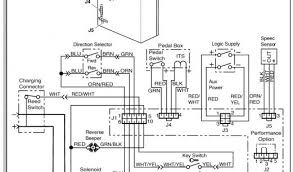 attractive ezgo pds wiring diagram festooning electrical and ez go pds golf cart wiring diagram ezgo golf cart wiring diagram ezgo pds wiring diagram ezgo pds