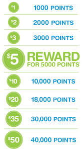 Redeem Points Balance Rewards Walgreens