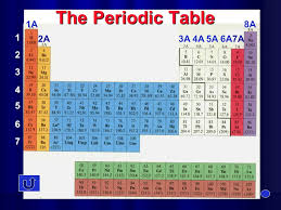 Chapter 4 Atoms and Elements. - ppt video online download