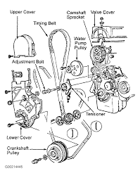 1989 honda accord serpentine belt routing and timing belt diagrams serpentine and timing belt diagrams
