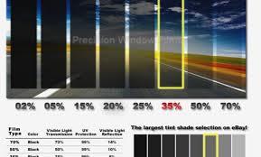 Inquisitive Car Window Tint Percentage Chart Window Tinting