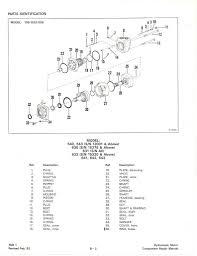 bobcat 773 wiring diagram medium resolution of bobcat 743 parts diagram wiring source bobcat 773 wiring diagram bobcat 753 wiring