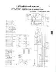 excursion fleetwood rv wiring diagram for electrical circuit 1990 fleetwood rv wiring diagram at 1990 Fleetwood Southwind Wiring Diagram