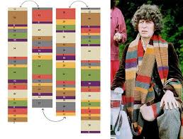 Dr Who Scarf Pattern Delectable Doctor Who Scarf Guides Make