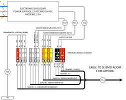 seismology support from geo eworkshop main jan en jmi design 2 2 trolldalen termination