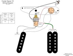 squier pickup wiring car wiring diagram download moodswings co Squier 51 Wiring Diagram club \\\
