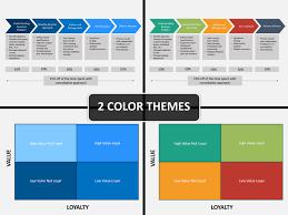 Customer Segmentation Powerpoint Presentation Templates
