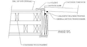 Exterior door jamb detail Replacement Wooden Door Frame Details Garage Door Jamb Detail Door Sill Detail Door Jamb Detail Trendy Wood Whyo2dropsinfo Wooden Door Frame Details Door Sill Detail Exterior Wood Door Jamb