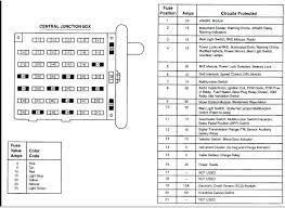 2000 mercedes s430 fuse diagram fuse diagram wiring diagram fuse box 2000 mercedes s430 fuse diagram fuse box wiring data diagram 2000 mercedes benz s430 fuse diagram