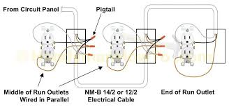 receptacle wiring diagram schematic pictures 62102 linkinx com receptacle wiring diagram schematic pictures