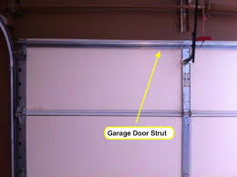 Pretty Garage Door Opener Spring Decor Automatic Broken ...