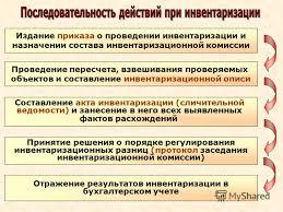 Презентация на тему Инвентаризация Инвентаризация элемент  7 Издание приказа о проведении инвентаризации