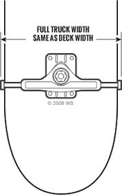 Skateboard Length And Width Chart Skateboard Buying Guide Warehouse Skateboards