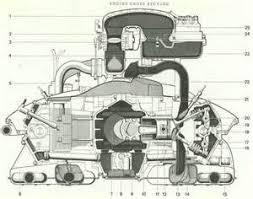 similiar porsche air cooled engine diagram keywords diagram for 914 porsche fuel pump diagram engine image for user