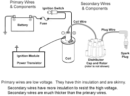 diagrams 598444 coil and distributor wiring diagram chevy how to wire hei distributor chevy at Wiring Diagram For Electronic Distributor