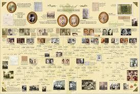 Ancestry Book Templates Under Fontanacountryinn Com
