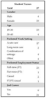 Best     Nursing research topics ideas on Pinterest   Cardiac         WRITING SERVICE AUSTRALIA
