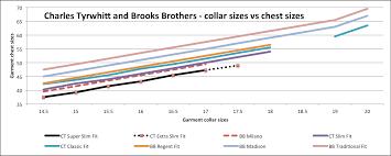 Brooks Brothers Shirts Size Guide Rldm