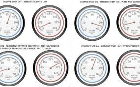 R134a Static Pressure Chart R134a Pressure In Car Air Conditioning Ac Repair Tips And