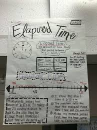 3 Md 2 Anchor Chart 3 Md 1 Elapsed Time Anchor Chart Math Charts Math Anchor