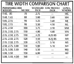Motorcycle Wheel Rim Size Chart Disrespect1st Com