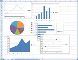 Charts For Spread Silverlight