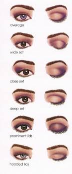 eyeliner is one of the most tricky things to get right and everyone likes it their own way try something new and see if you like it why not try them all