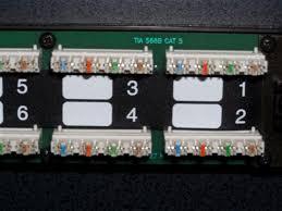 568b wiring scheme patch panel wiring diagram user 568b wiring scheme patch panel wiring diagram meta 568b wiring patch panel wiring diagram today 568b