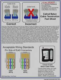 wonderful of rj45 cable wiring diagram t568a t568b rj45 cat5e cat6 Cat5 Ethernet Cable Wiring Diagram unique of rj45 cable wiring diagram ethernet crossover cat5e pdf wire ip camera