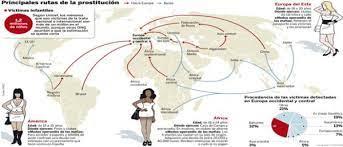 España puerta de entrada para la esclavitud sexual